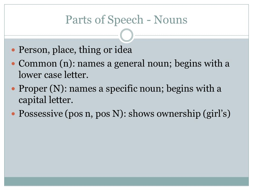 Parts of Speech - Nouns Person, place, thing or idea