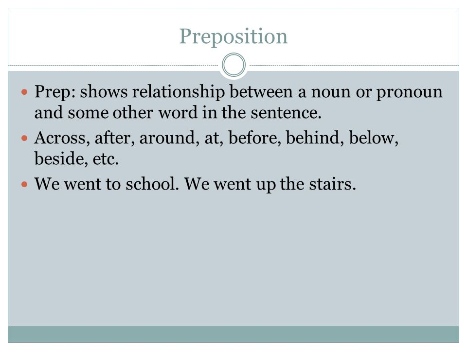 Preposition Prep: shows relationship between a noun or pronoun and some other word in the sentence.