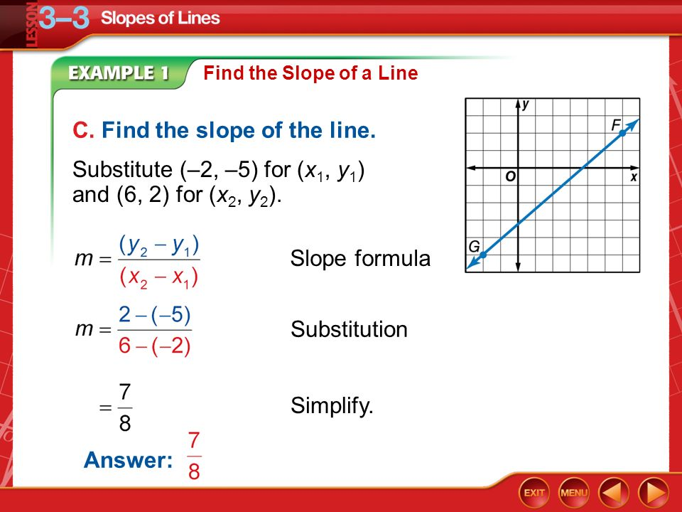 C. Find the slope of the line.