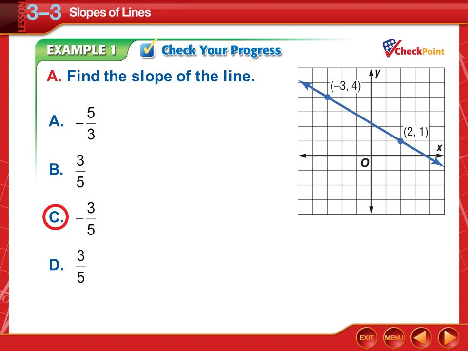 A. Find the slope of the line.