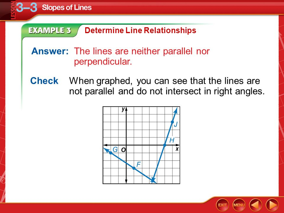 Answer: The lines are neither parallel nor perpendicular.
