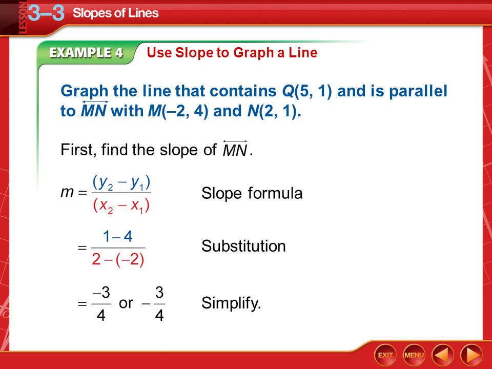 Use Slope to Graph a Line