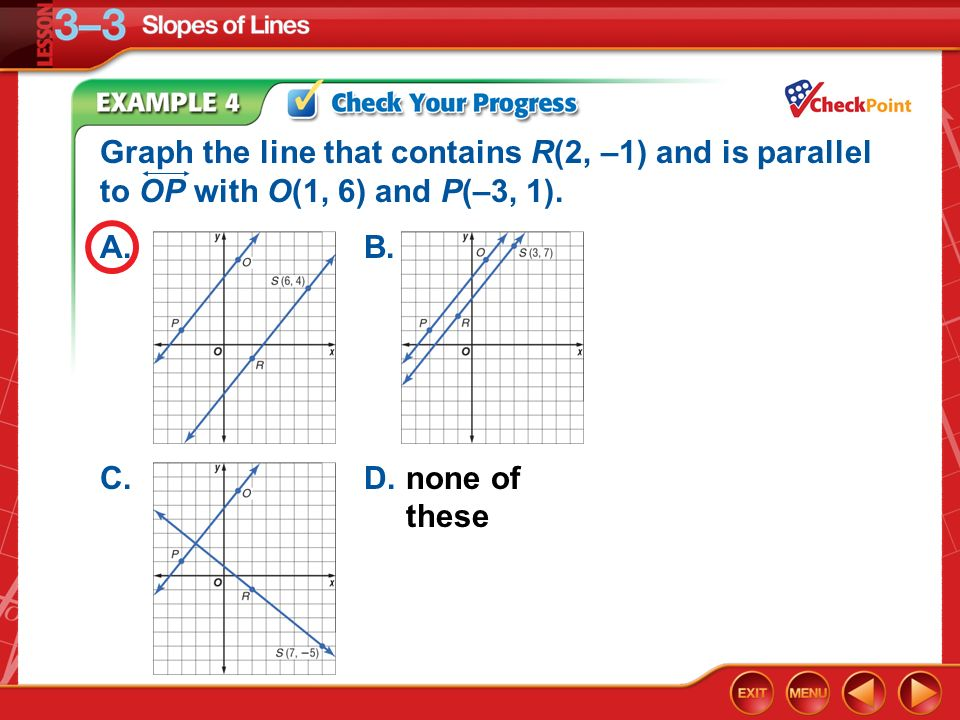Graph the line that contains R(2, –1) and is parallel to OP with O(1, 6) and P(–3, 1).