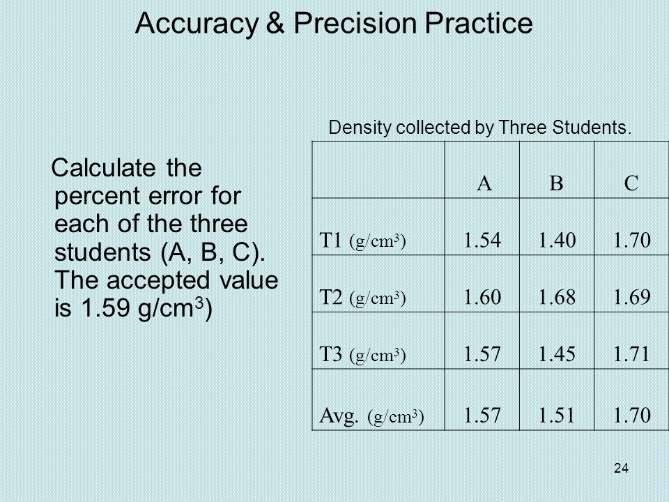 Accuracy & Precision Practice