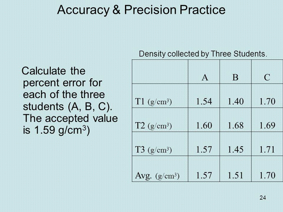 Accuracy & Precision Practice