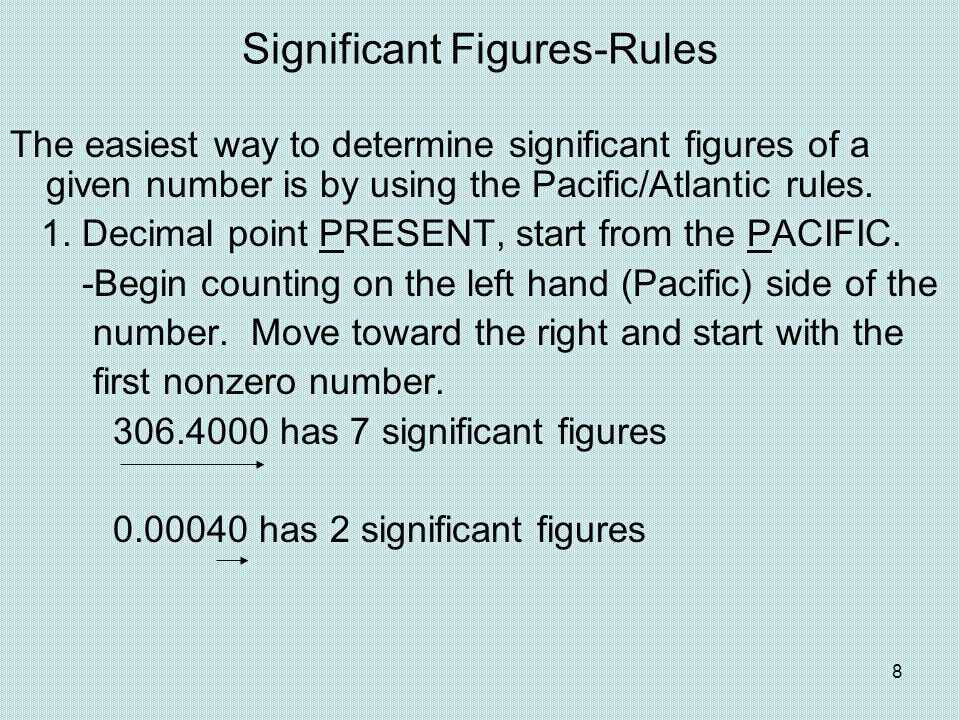 Significant Figures-Rules
