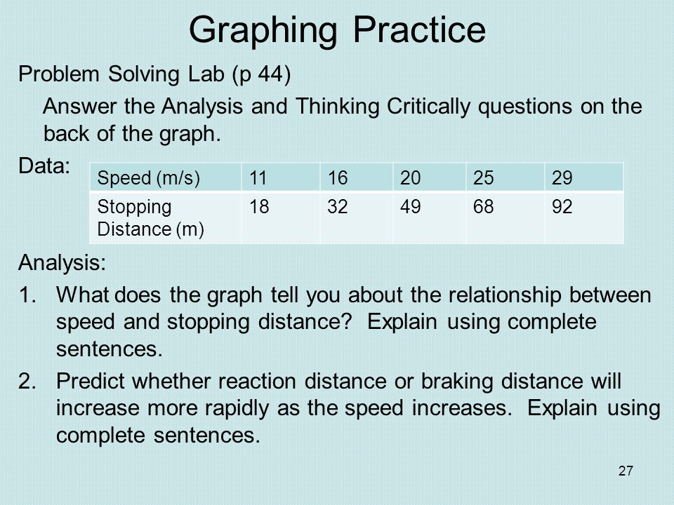 Graphing Practice Problem Solving Lab (p 44)