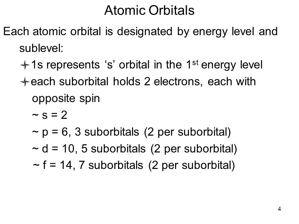 Atomic Orbitals Each atomic orbital is designated by energy level and