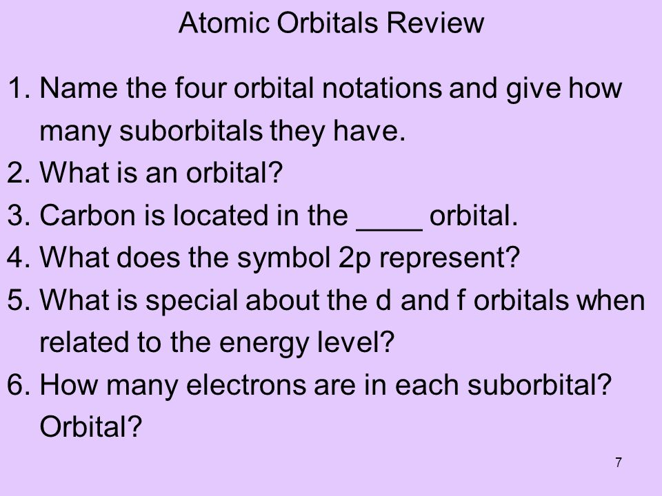 Atomic Orbitals Review
