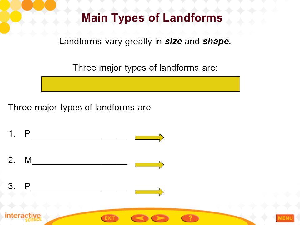 class 6;Social;Science;Earth;Major;Landforms;of;Earth