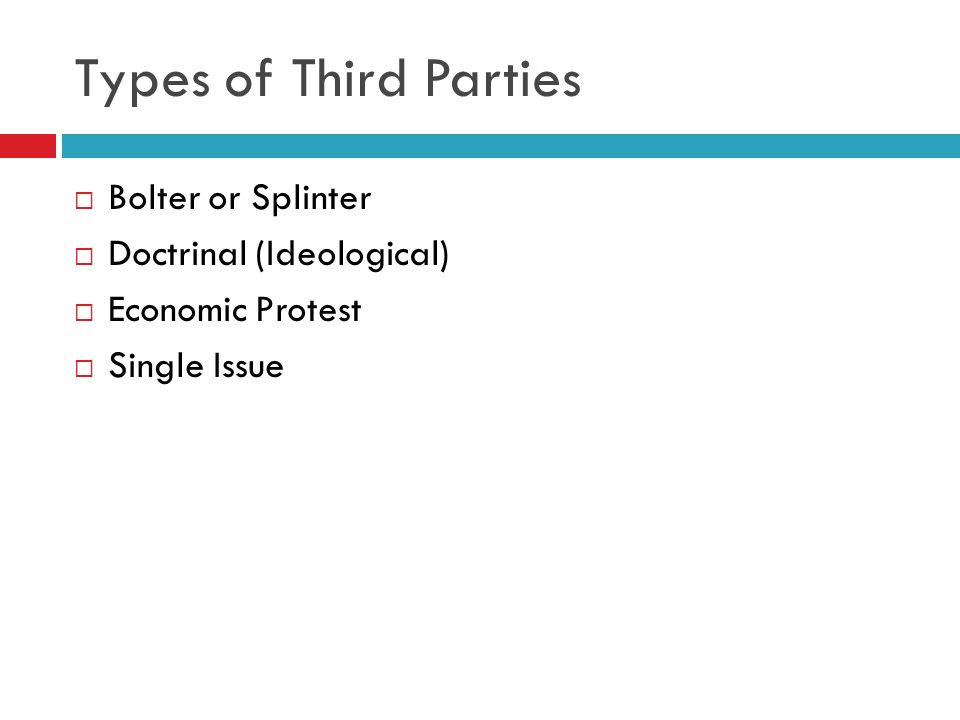 Types of Third Parties Bolter or Splinter Doctrinal (Ideological)