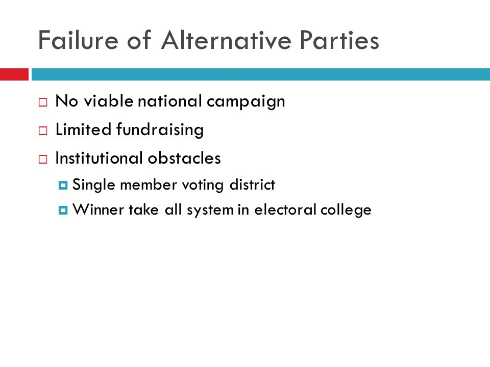 Failure of Alternative Parties