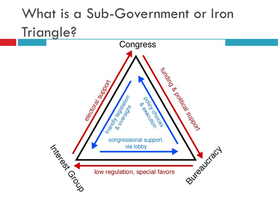 What is a Sub-Government or Iron Triangle