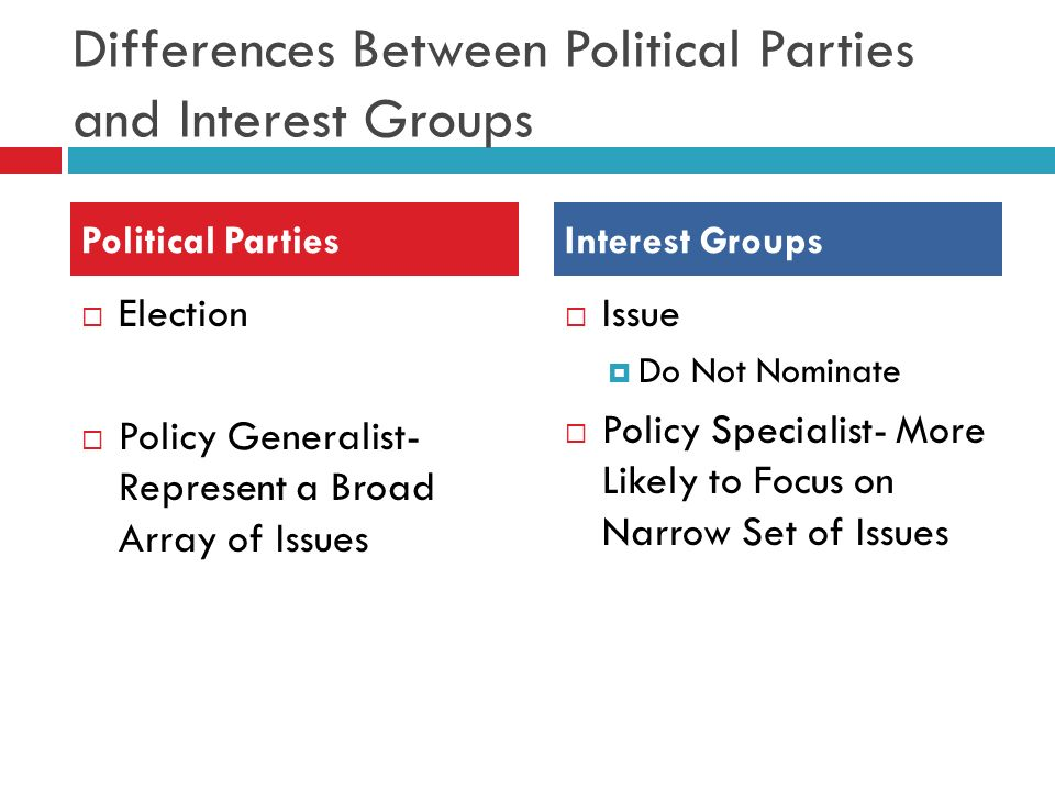 Differences Between Political Parties and Interest Groups