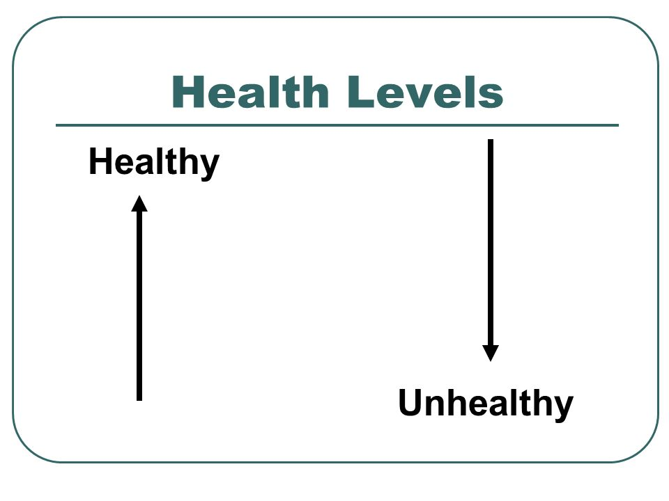 Health Levels Healthy Unhealthy