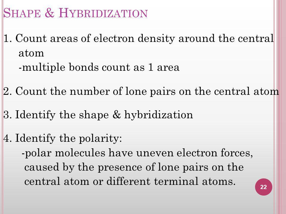 Shape & Hybridization