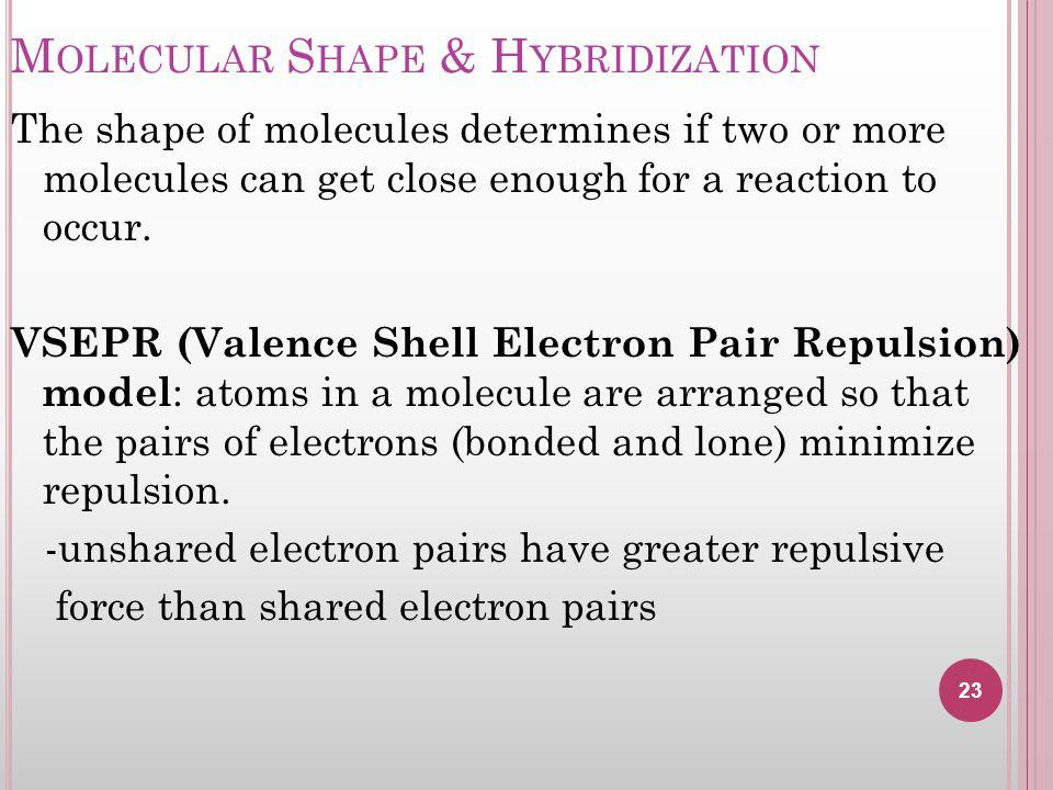 Molecular Shape & Hybridization