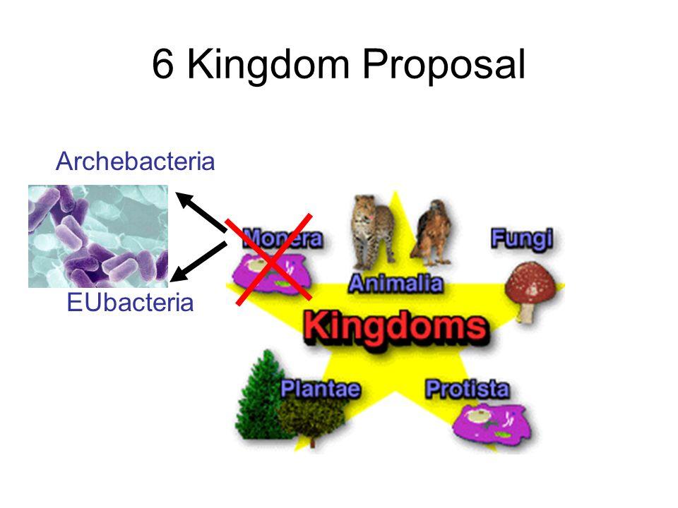 6 Kingdom Proposal Archebacteria EUbacteria