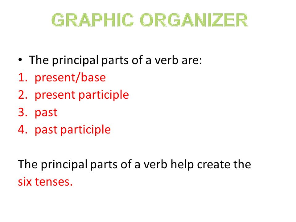 GRAPHIC ORGANIZER The principal parts of a verb are: present/base