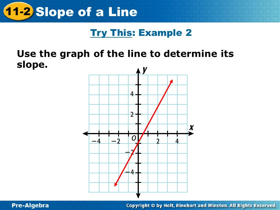 Try This: Example 2 Use the graph of the line to determine its slope.