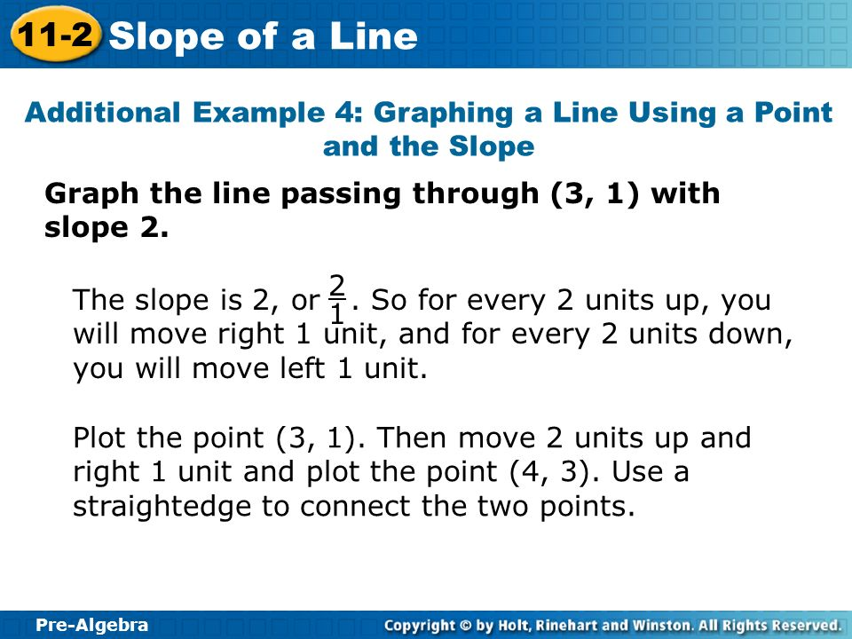 Additional Example 4: Graphing a Line Using a Point and the Slope