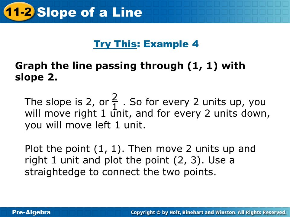 Try This: Example 4 Graph the line passing through (1, 1) with slope 2.
