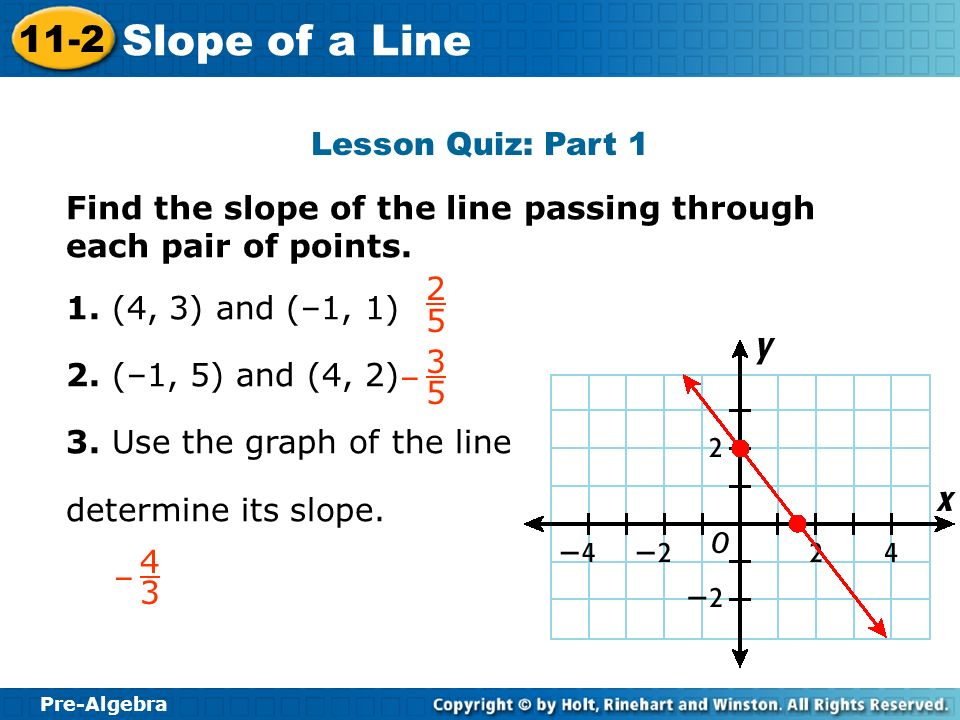 Lesson Quiz: Part 1 Find the slope of the line passing through each pair of points. 1. (4, 3) and (–1, 1)