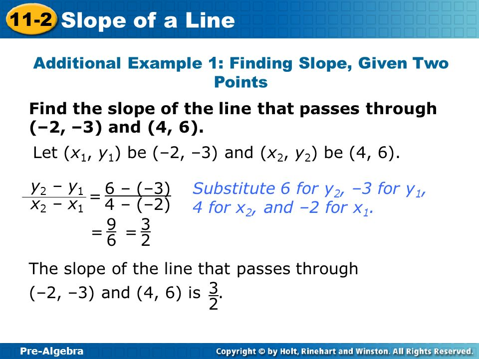 Additional Example 1: Finding Slope, Given Two Points