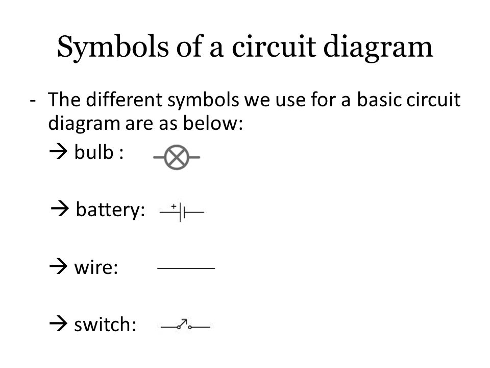 Basic Electrical Diagram Symbols - Roslonek.net