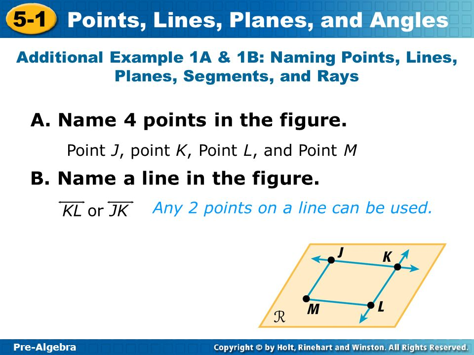A. Name 4 points in the figure.