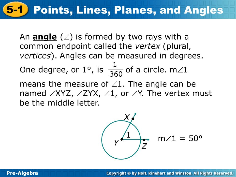 One degree, or 1°, is of a circle. m1