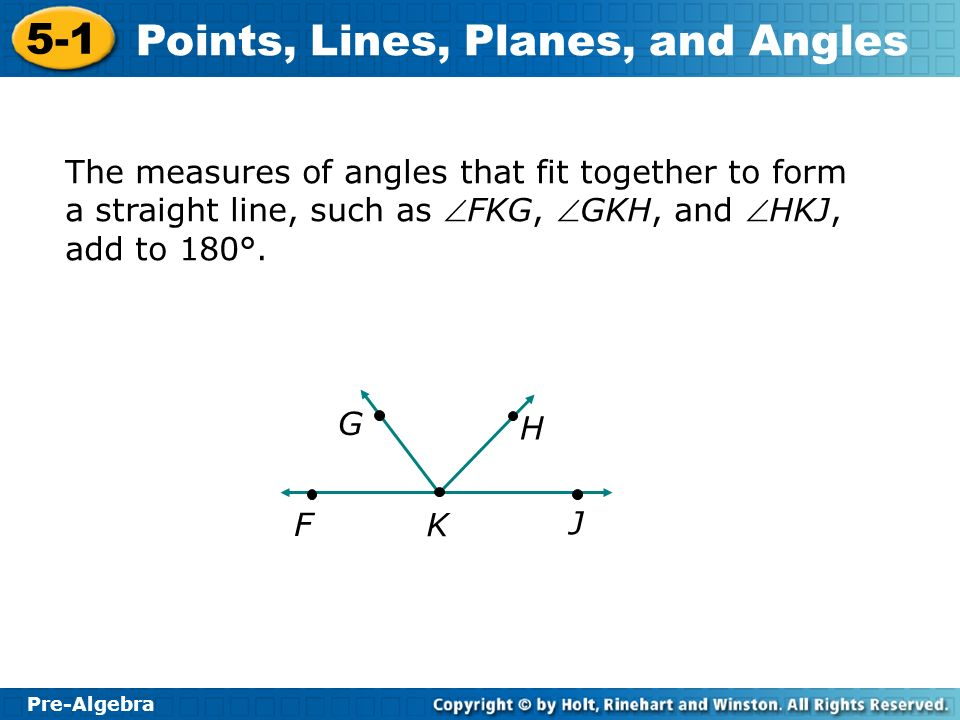 The measures of angles that fit together to form a straight line, such as FKG, GKH, and HKJ, add to 180°.