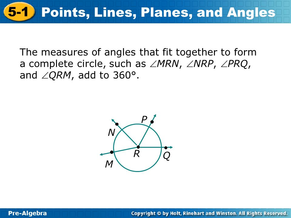 The measures of angles that fit together to form a complete circle, such as MRN, NRP, PRQ, and QRM, add to 360°.