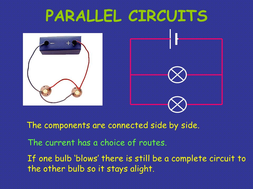 PARALLEL CIRCUITS The components are connected side by side.