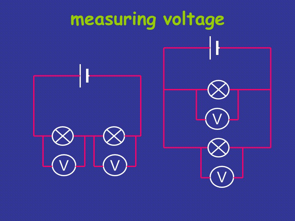 measuring voltage V V V V
