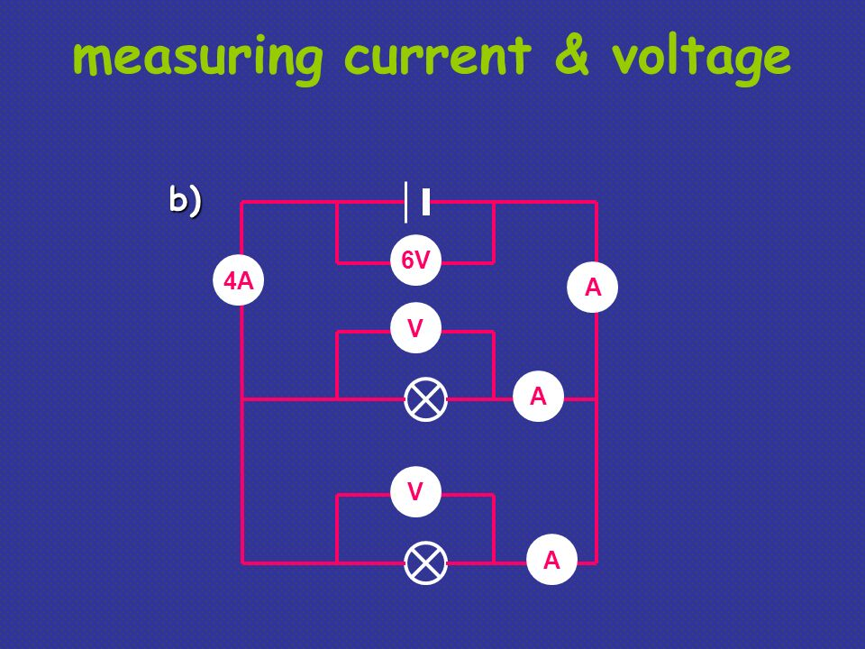 measuring current & voltage
