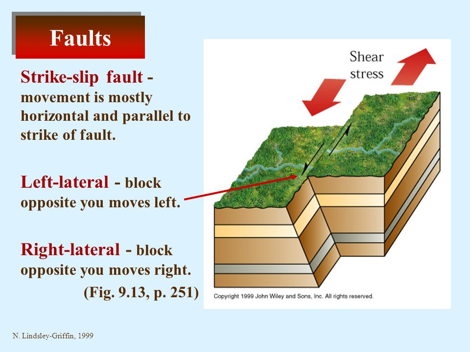 Folds, Faults, and Geologic Maps - ppt video online download