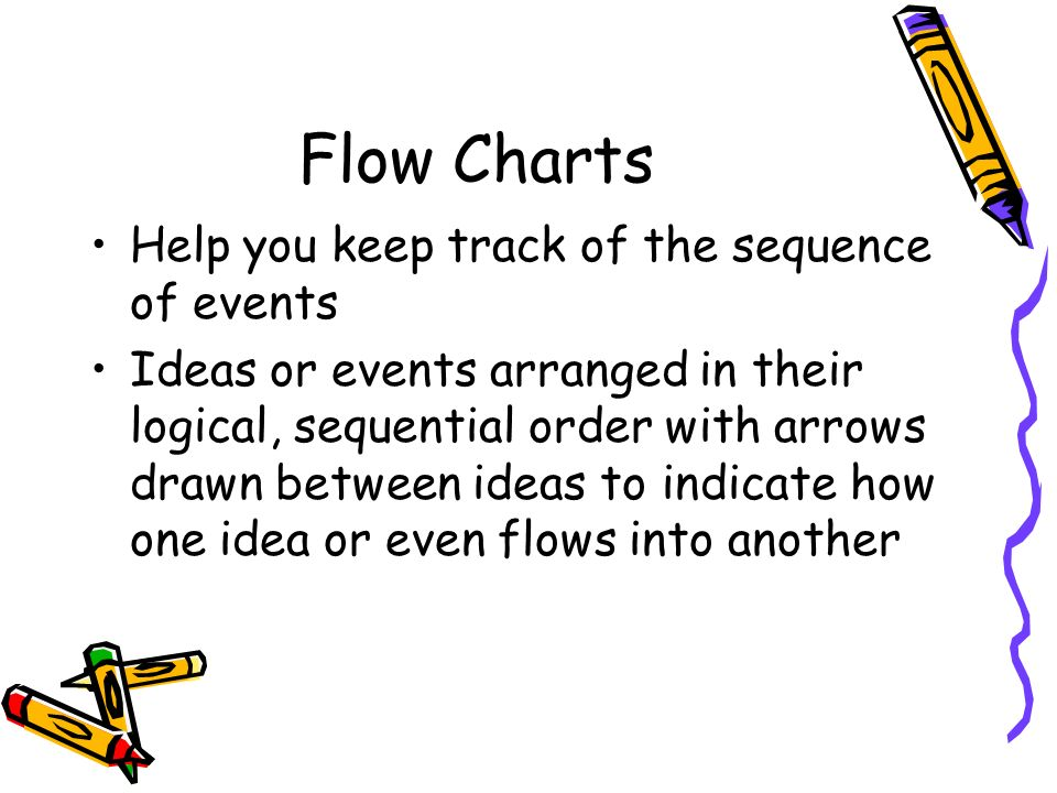 Flow Charts Help you keep track of the sequence of events
