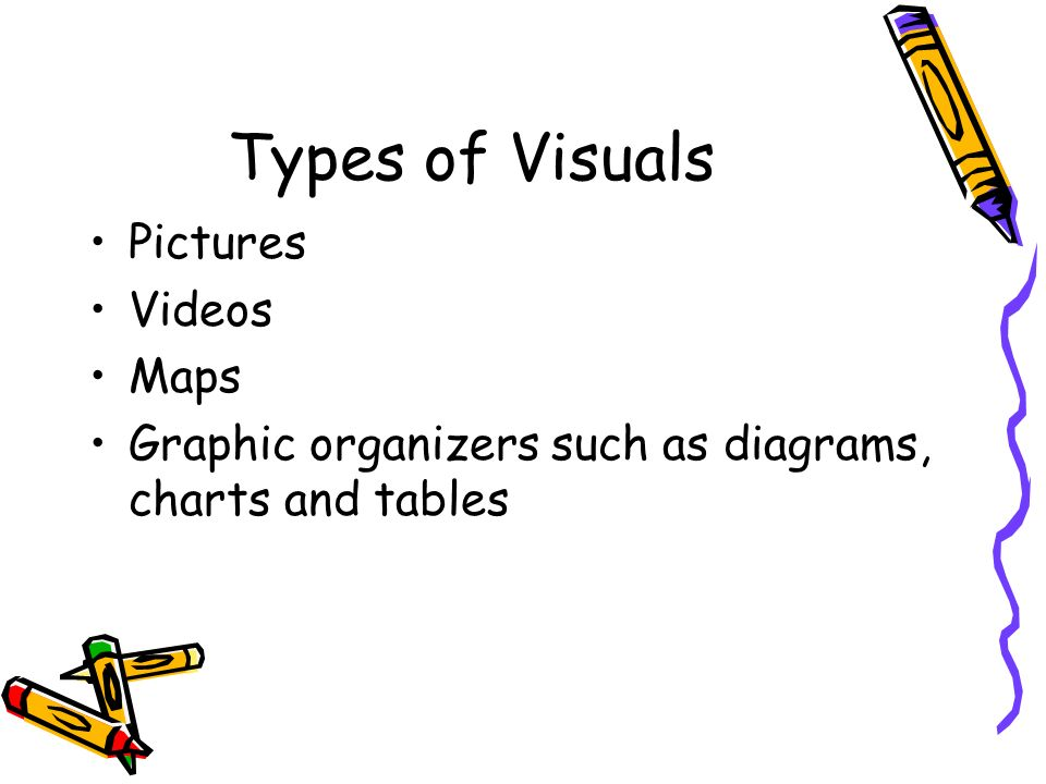 Types of Visuals Pictures Videos Maps