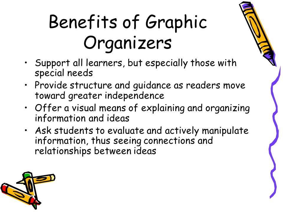 Benefits of Graphic Organizers