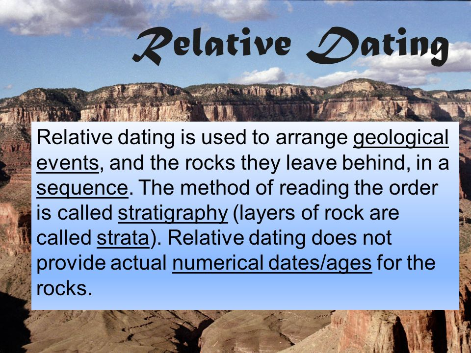 Relative dating geology