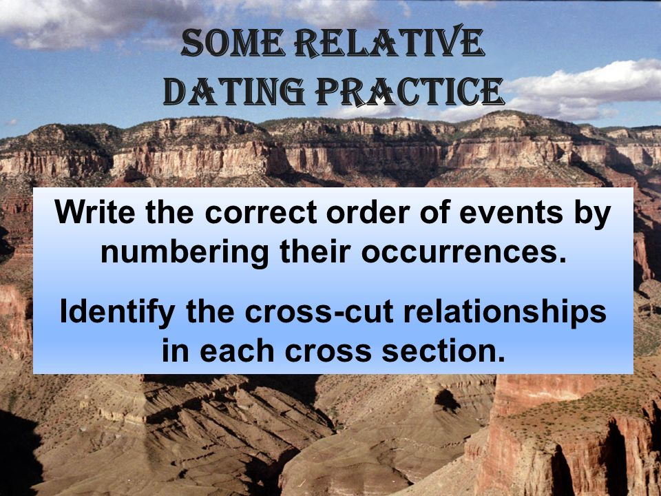 Relative Dating Worksheets - Printable Worksheets