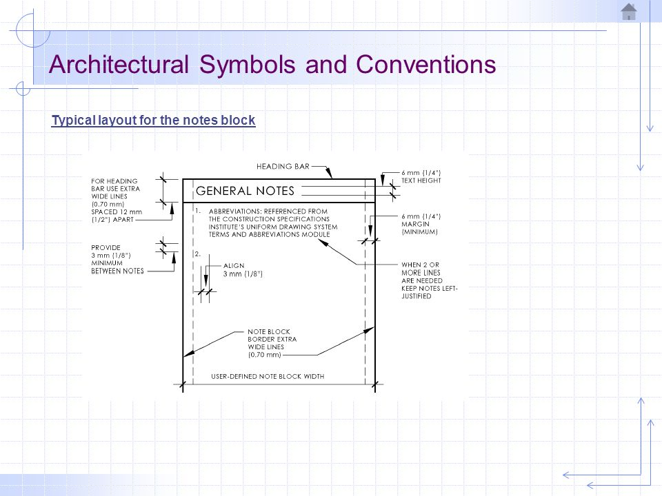 Architectural Symbols Doritrcatodos