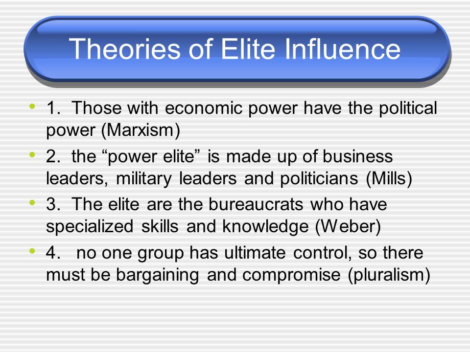 Theories of Elite Influence