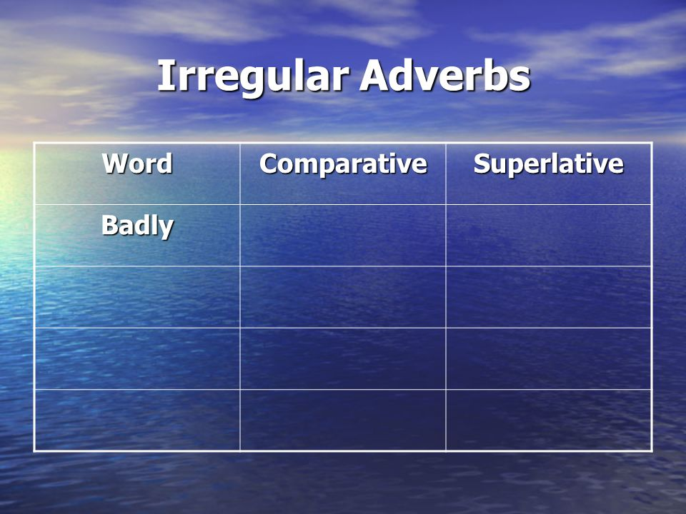 Irregular Adverbs Word Comparative Superlative Badly