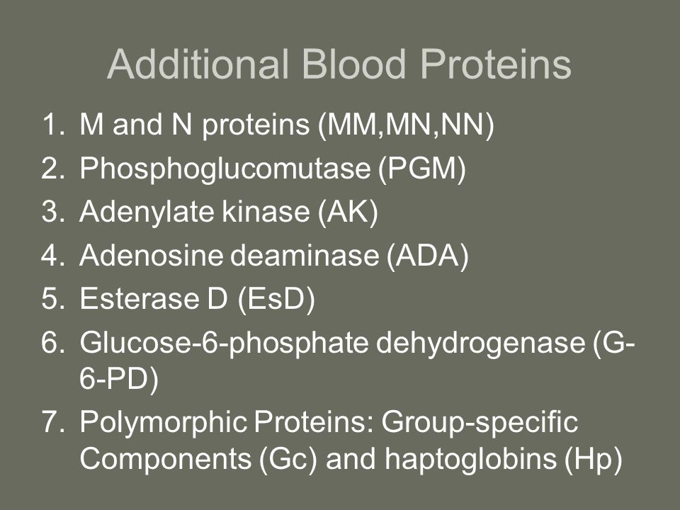 Additional Blood Proteins