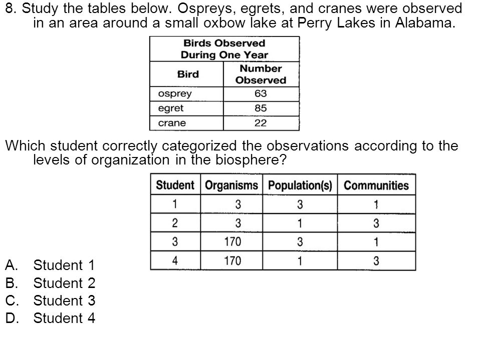 8. Study the tables below. Ospreys, egrets, and cranes were observed in an area around a small oxbow lake at Perry Lakes in Alabama.