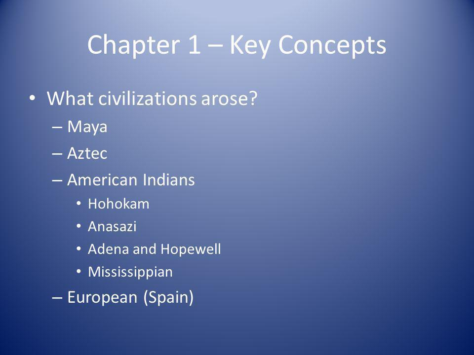 Chapter 1 – Key Concepts What civilizations arose Maya Aztec