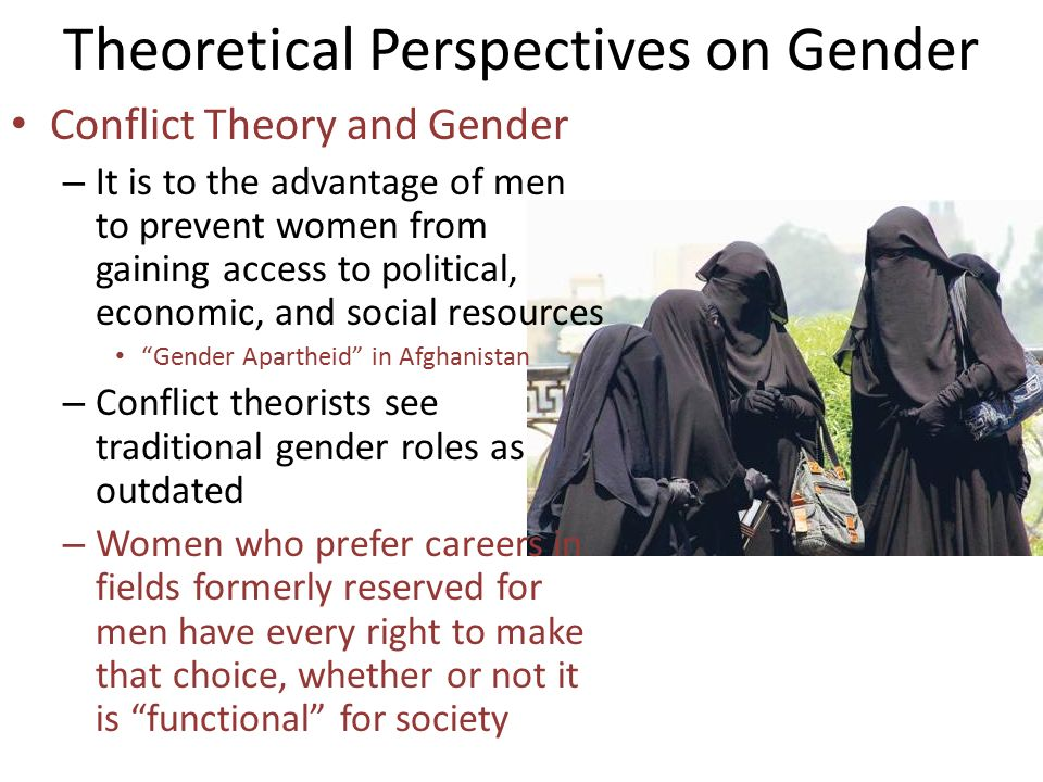 Islamic Gender Apartheid: Real Feminism Means Resisting Islam