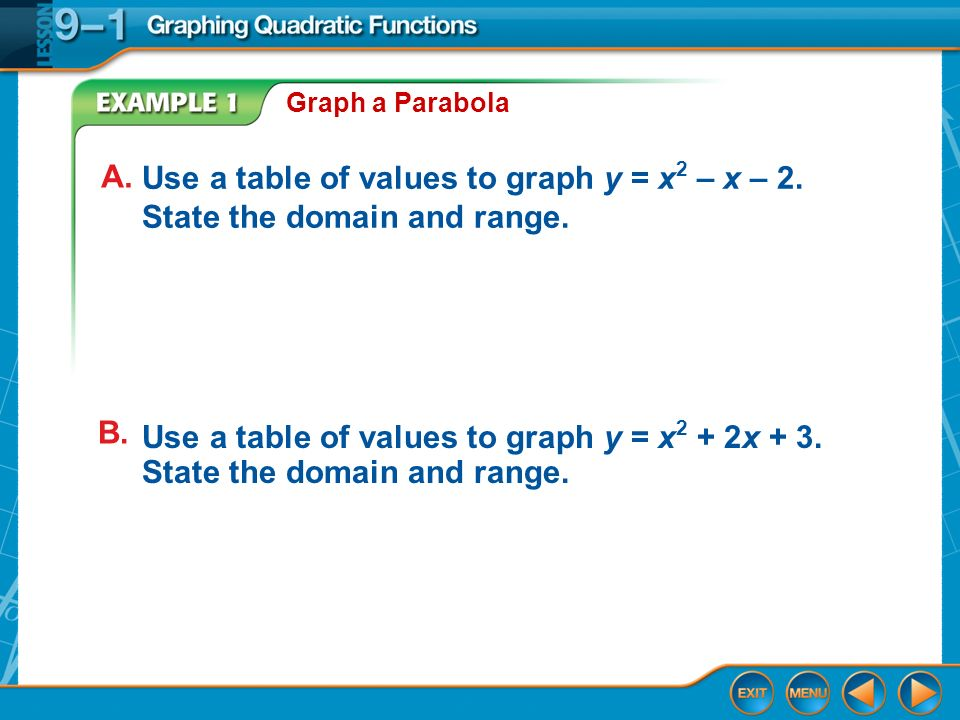 Use a table of values to graph y = x2 – x – 2.